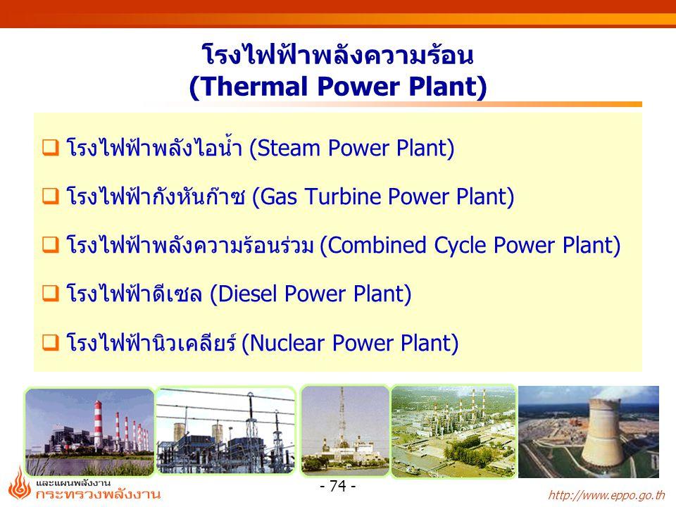 http://www.eppo.go.th - 75 - โรงไฟฟ้าพลังงานทดแทน (Alternative Energy)  พลังงานจากแสงอาทิตย์  พลังงานลม  พลังงานความร้อนใต้พิภพ  พลังงานจากชีวมวล
