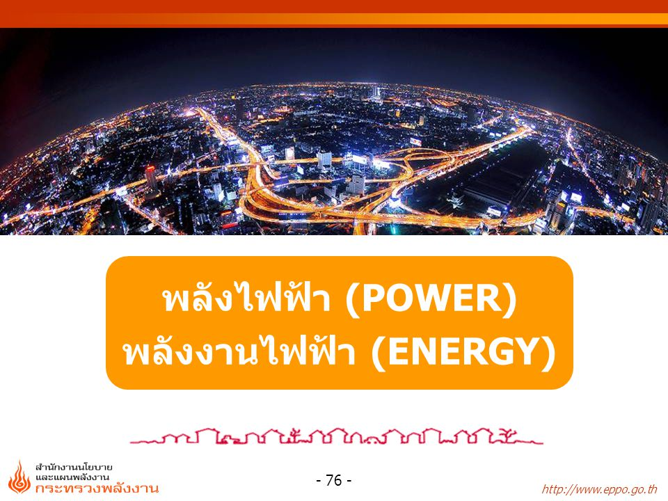 http://www.eppo.go.th - 77 - หน่วยของ POWER ได้แก่  WATT  KW (1,000 W)  MW (1,000 KW)  GW (1,000 MW) หน่วยของ ENERGY ได้แก่  KWh = ไฟฟ้า 1 หน่วย  MWh (1,000 KWh)  GWh (1,000 MWh)