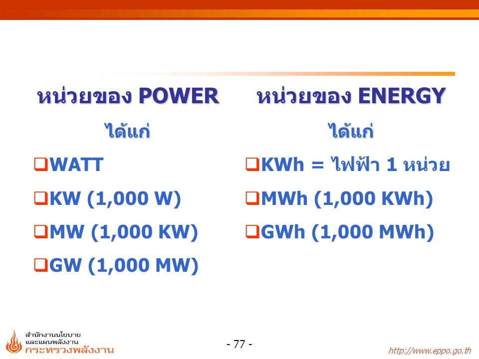 http://www.eppo.go.th - 78 - กำลังการผลิตติดตั้งกระแสไฟฟ้า ปี 2555 1.พลังน้ำ 2.พลังความร้อน 3.พลังความร้อนร่วม 4.กังหันแก๊ส 5.ดีเซล 6.พลังงานทดแทน 7.IPP 8.SPP 9.ซื้อไฟต่างประเทศ กำลังการผลิตติดตั้งรวม 31,439 (MW)