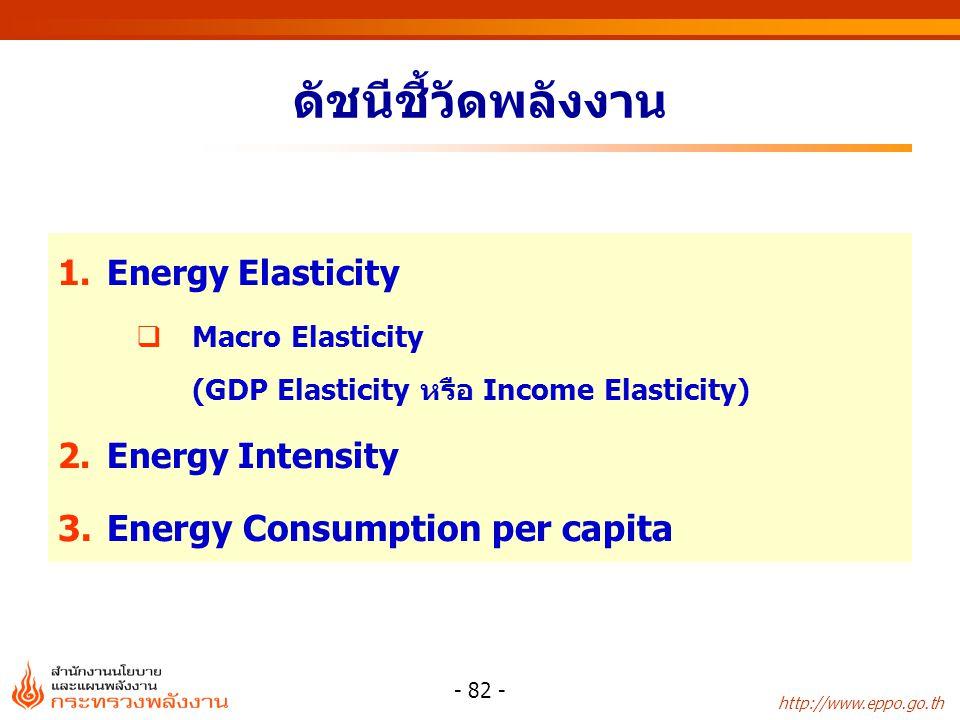 http://www.eppo.go.th - 83 -  ความยืดหยุ่นของการใช้พลังงานต่อ GDP (Energy Elasticity : EE) คือ อัตราการเปลี่ยนแปลงการใช้พลังงานต่ออัตราการ เปลี่ยนแปลง GDP (%  Energy / %  GDP) เป็นตัวชี้วัดว่า ประเทศมีการใช้พลังงานอย่างมีประสิทธิภาพหรือไม่ โดย ปกติถ้าค่าความยืดหยุ่นใกล้เคียงหรือต่ำกว่าหนึ่งถือว่าการ ใช้พลังงานมีประสิทธิภาพ Energy Elasticity
