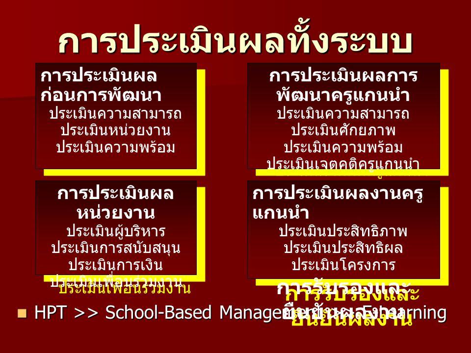 รูปแบบการพัฒนาครูแกนนำ อาชีวศึกษา