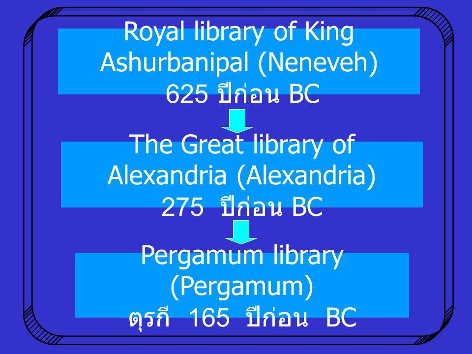 อักษร Cuneiform ( รูปลิ่ม = Vedge - shaped) SIR AUSTEN HENRY LAYARD ( นักการฑูต / โบราณคดี ) ขุดซากดินที่ Babylonia / Assyria พบห้องสมุด ประชาชน อายุ 3,000 ปีก่อน BC CLAY TABLETS 10,000 ก้อน