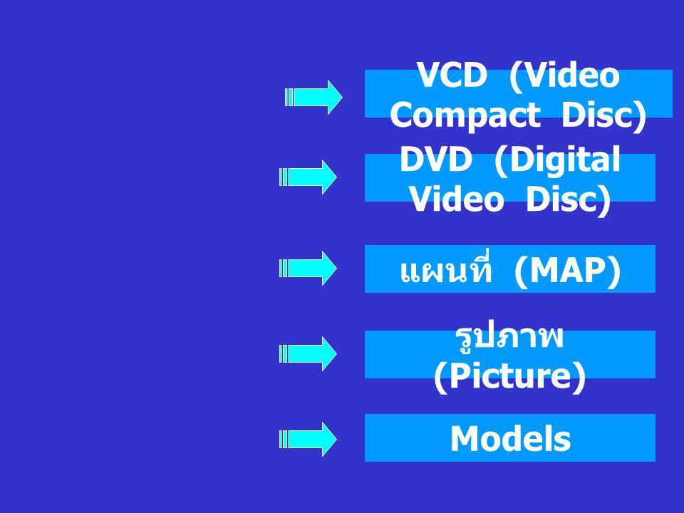 เทคโนโล ยี สารสนเ ทศ ฐานข้อมูลวัสดุห้องสมุด ( โปรแกรมห้องสมุด อัตโนมัติ ) Websites / Search Engines CD - Rom ฐานข้อมูลทางวิชาการ http://library.riu.ac.