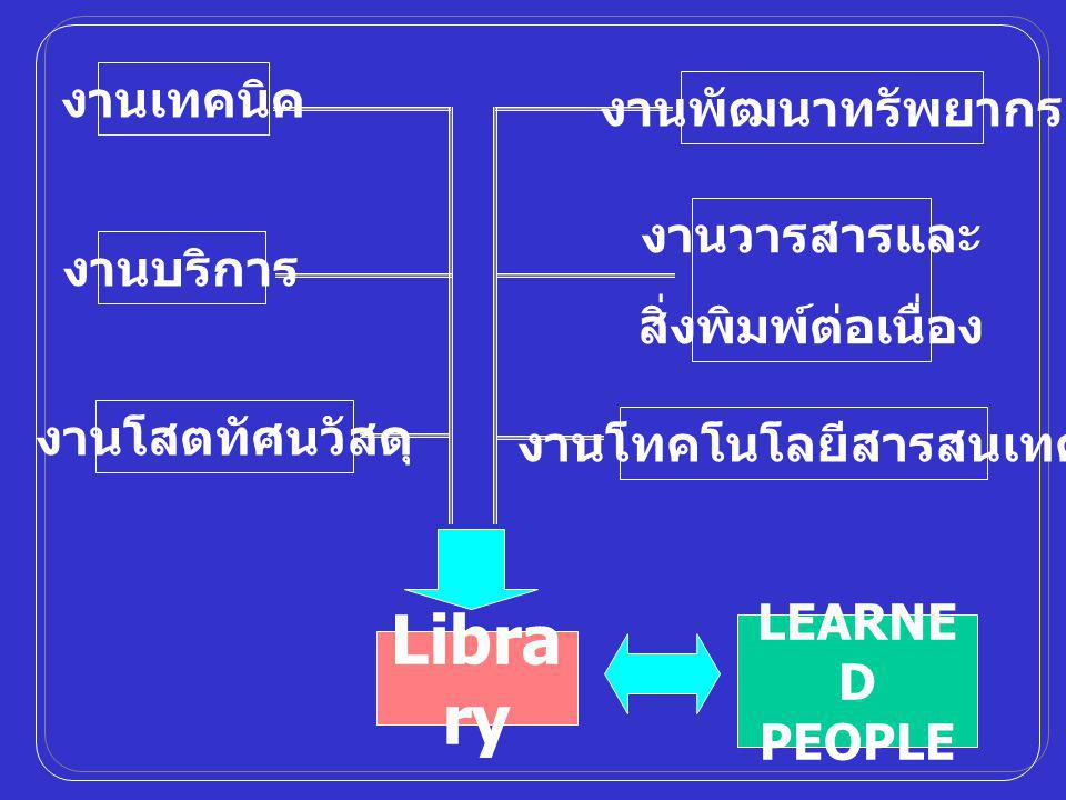 Service of Modern Library Printed Materials Non-Print Materials (AV-Materials) Electronic Information