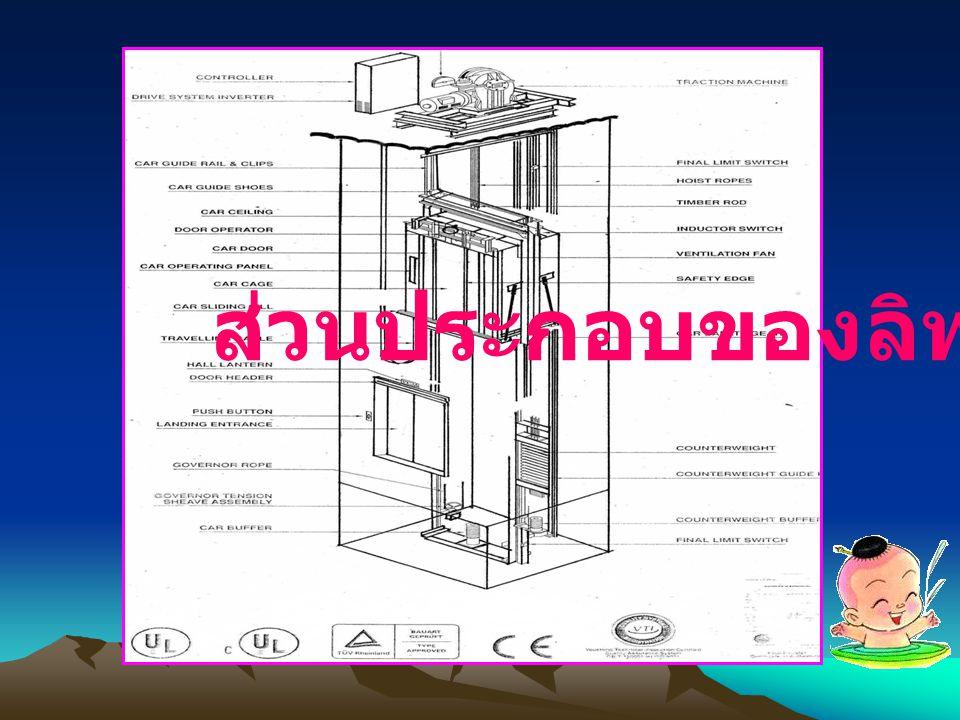 1.เครื่องจักรขับ ลิฟต์ 2. ชุดลูกถ่วง 3. รางลิฟต์ 4.