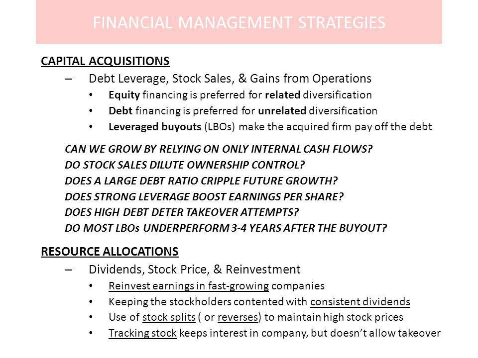 Building Sound Business Strategies The Marketing Strategy The Purchase Strategy The HR Strategy The Financial Strategy The Operation Strategy The IT/IS Strategy The Logistic Strategy The Innovation Strategy