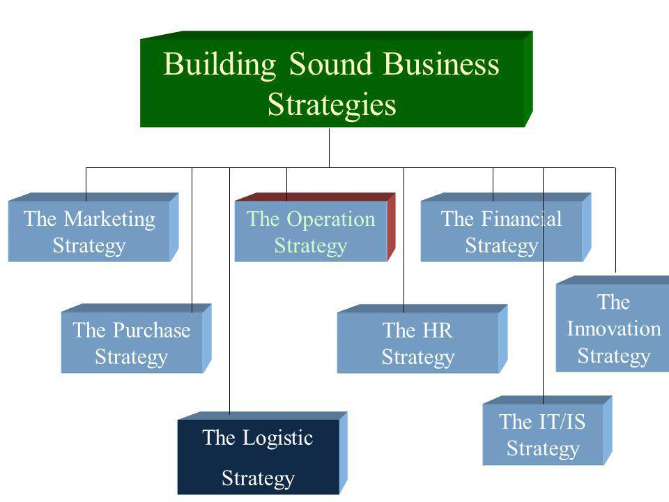 LOGISTICS STRATEGIES DO WE HAVE GOODS THAT MUST BE TRANSPORTED OR DELIVERED.