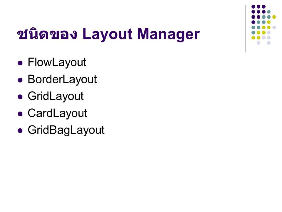 Method public void setLayout(LayoutManger mgr) Example ())