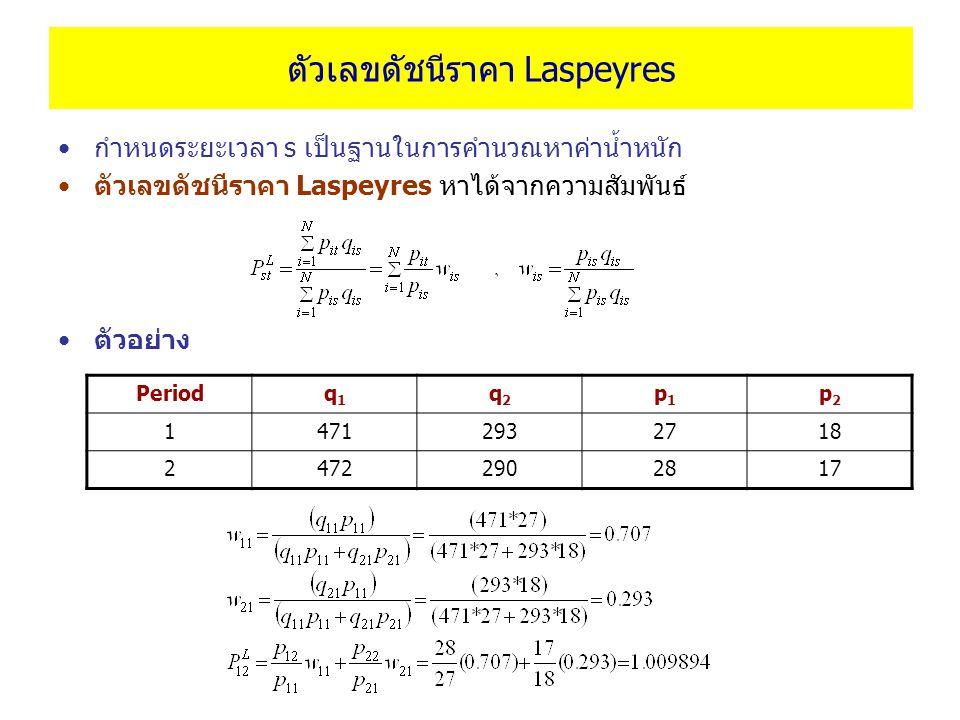ตัวเลขดัชนีราคา Paasche กำหนดระยะเวลา t เป็นฐานในการคำนวณหาค่าน้ำหนัก ตัวเลขดัชนีราคา Paasche หาได้จากความสัมพันธ์ ตัวอย่าง Periodq1q1 q2q2 p1p1 p2p2 14712932718 24722902817