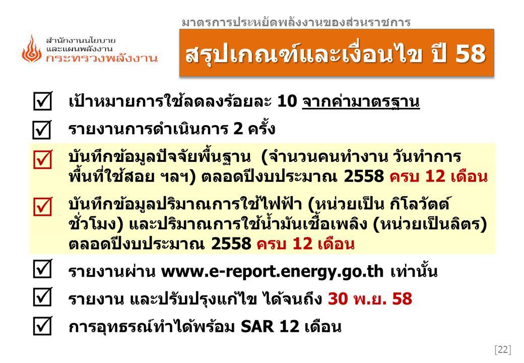 สอบถามรายละเอียดเพิ่มเติม โทร: 02 612 1555 ต่อ 364 หรือ 358 ศึกษารายละเอียดเกณฑ์เงื่อนไขและวิธี รายงาน โดยสามารถดาวน์โหลดจาก www.e-report.energy.go.th/