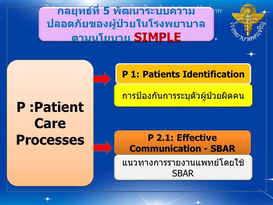 กลยุทธ์ที่ 5 พัฒนาระบบความ ปลอดภัยของผู้ป่วยในโรงพยาบาล ตามนโยบาย SIMPLE E :Emergen cy Response E 1 : Response to the Deteriorating Patient E 2 : Sepsis การตอบสนองต่อภาวะฉุกเฉินของ ผู้ป่วย การป้องกันผู้ป่วยติดเชื้อในกระแส เลือด E 3 : Acute Coronary Syndrome การป้องกันการเสียชีวิตจากโรคหลอด เลือดหัวใจ E 4 : Maternal & Neonatal Morbidity PPH และ BA ภาวะตกเลือดหลังคลอดและภาวะขาด ออกวิเจนในทารกแรกเกิด E 4 : Maternal & Neonatal Morbidity PPH และ BA ภาวะตกเลือดหลังคลอดและภาวะขาด ออกวิเจนในทารกแรกเกิด E 1 : Response to the Deteriorating Patient