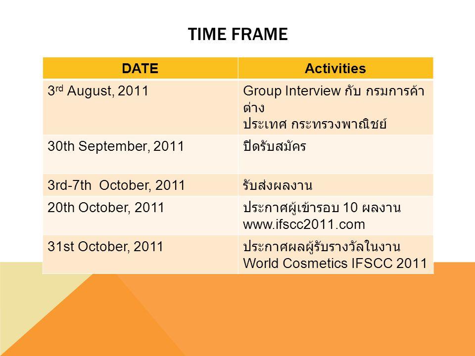 ผู้สนับสนุนโครงการ Society of Cosmetic Chemists Thailand In-cosmetics Asia