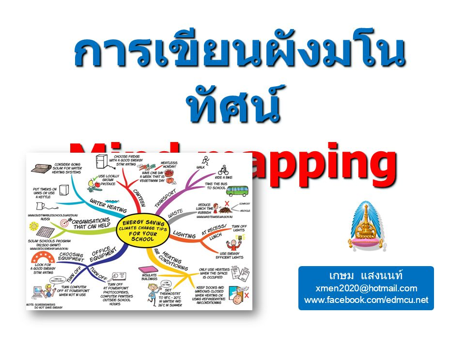  Kasem Saengnont www.facebook.com/iteam2011 2 Mind mapping หัวข้อบรรยาย  Mind mapping คืออะไร  Mind mapping มีประโยชน์อย่างไร  Mind mapping มีหลักการอย่างไร  เครื่องมือที่ใช้สร้าง Mind mapping  ขั้นตอนการเขียน Mind mapping  การประยุกต์ใช้ Mind mapping  การนำออกไปใช้ในรูปแบบต่างๆ
