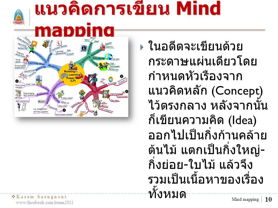  Kasem Saengnont www.facebook.com/iteam2011 11 Mind mapping Workshop ให้แบ่งกลุ่ม / เลือกหัวข้อ / ฝึก เขียน กลุ่ม 1 ไตรภูมิ กลุ่ม 1 ไตรภูมิ กลุ่ม 2 ไตรสิกขา กลุ่ม 2 ไตรสิกขา กลุ่ม 3 จังหวัดในประเทศไทย กลุ่ม 3 จังหวัดในประเทศไทย กลุ่ม 4 ผลไม้ไทย กลุ่ม 4 ผลไม้ไทย กลุ่ม 5 สัตว์ต่างๆ กลุ่ม 5 สัตว์ต่างๆ