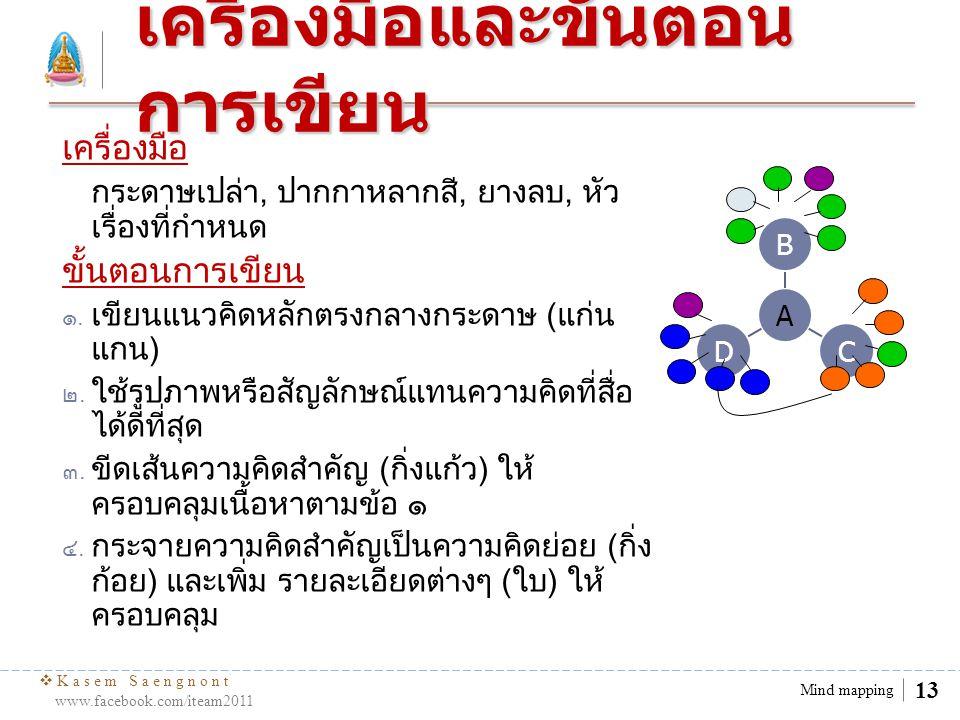  Kasem Saengnont www.facebook.com/iteam2011 14 Mind mapping ตัวอย่าง