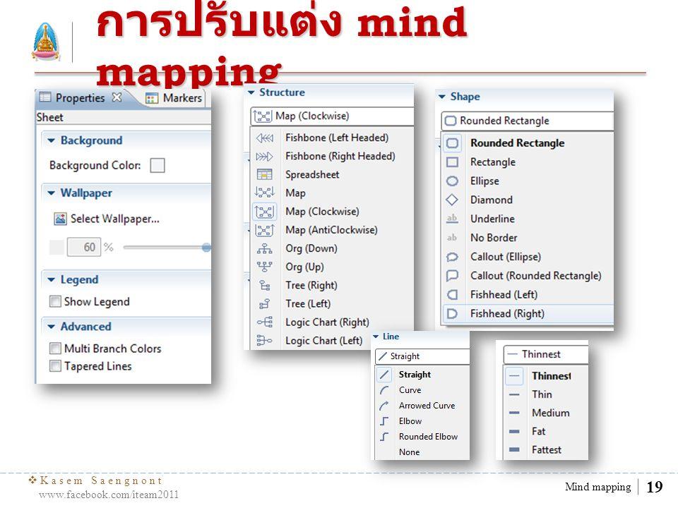  Kasem Saengnont www.facebook.com/iteam2011 20 Mind mapping การนำเสนอ / แสดง mind mapping