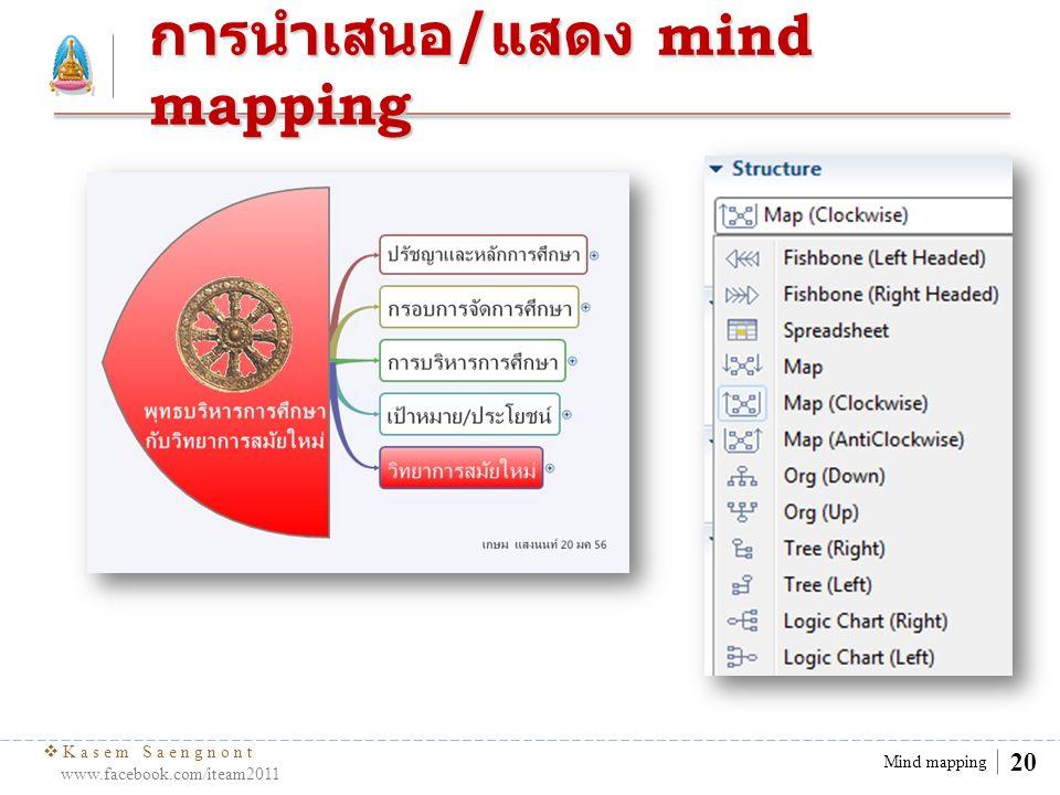  Kasem Saengnont www.facebook.com/iteam2011 21 Mind mapping การนำออกไปใช้เป็น ภาพ หรือ การนำออกไปใช้เป็น ภาพ หรือ text เมนู File เลือก Export เลือก Image เลือกแบบ.png ตั้งชื่อไฟล์ บ้นทึก ถ้าต้องการจะนำข้อความไปใช้ใน word ทำได้ ดังนี้ เมนู File เลือก Export เลือก Text ตั้งชื่อไฟล์ แล้วกด Next และกด Finish