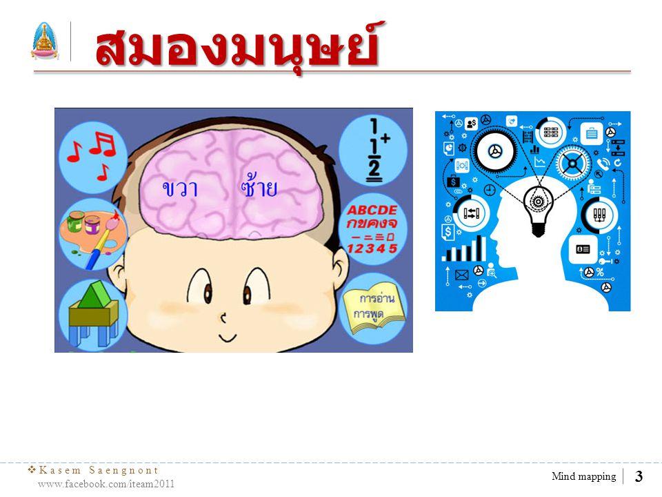  Kasem Saengnont www.facebook.com/iteam2011 4 Mind mapping การคิดแนวพุทธ 1.