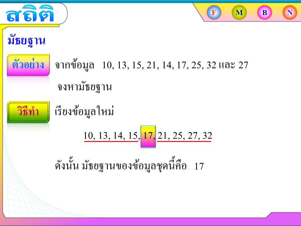 5, 5, 7, 7, 14, 16, 20, 20 FMBN มัธยฐาน จากข้อมูล 7, 5, 5, 16, 7, 20, 14 และ 20 จงหามัธยฐาน เรียงข้อมูลใหม่ ดังนั้น มัธยฐานของข้อมูลชุดนี้คือ 10.5 7 + 14 2