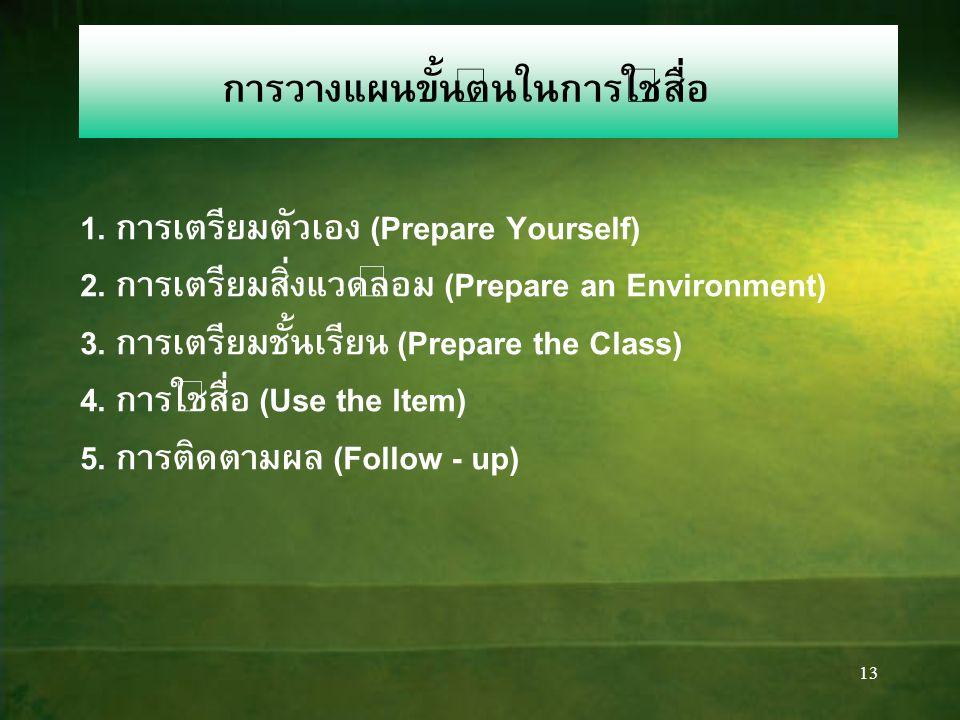 13 การวางแผนขั้นต้นในการใช้สื่อ 1.การเตรียมตัวเอง (Prepare Yourself) 2.
