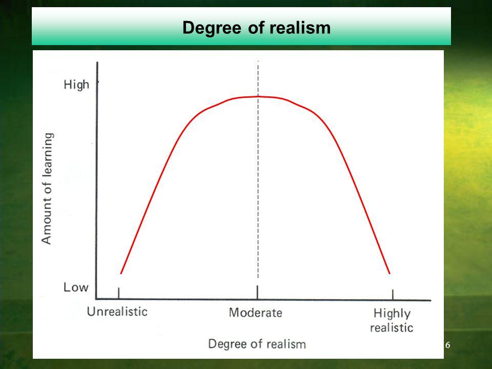 16 Degree of realism