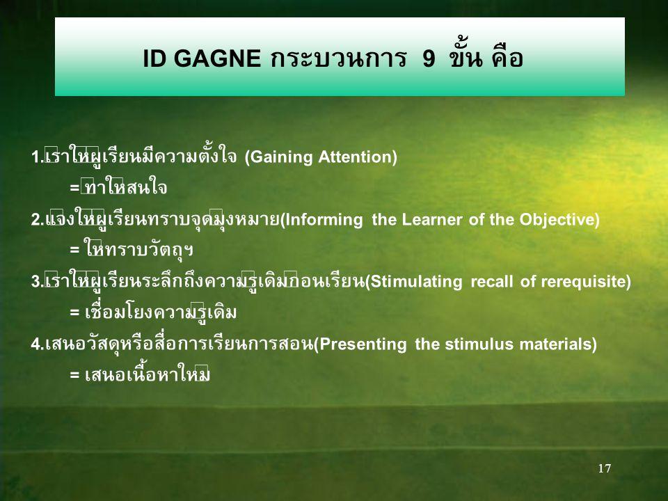 17 1.เร้าให้ผู้เรียนมีความตั้งใจ (Gaining Attention) = ทำให้สนใจ 2.แจ้งให้ผู้เรียนทราบจุดมุ่งหมาย(Informing the Learner of the Objective) = ให้ทราบวัตถุฯ 3.เร้าให้ผู้เรียนระลึกถึงความรู้เดิมก่อนเรียน(Stimulating recall of rerequisite) = เชื่อมโยงความรู้เดิม 4.เสนอวัสดุหรือสื่อการเรียนการสอน(Presenting the stimulus materials) = เสนอเนื้อหาใหม่ ID GAGNE กระบวนการ 9 ขั้น คือ