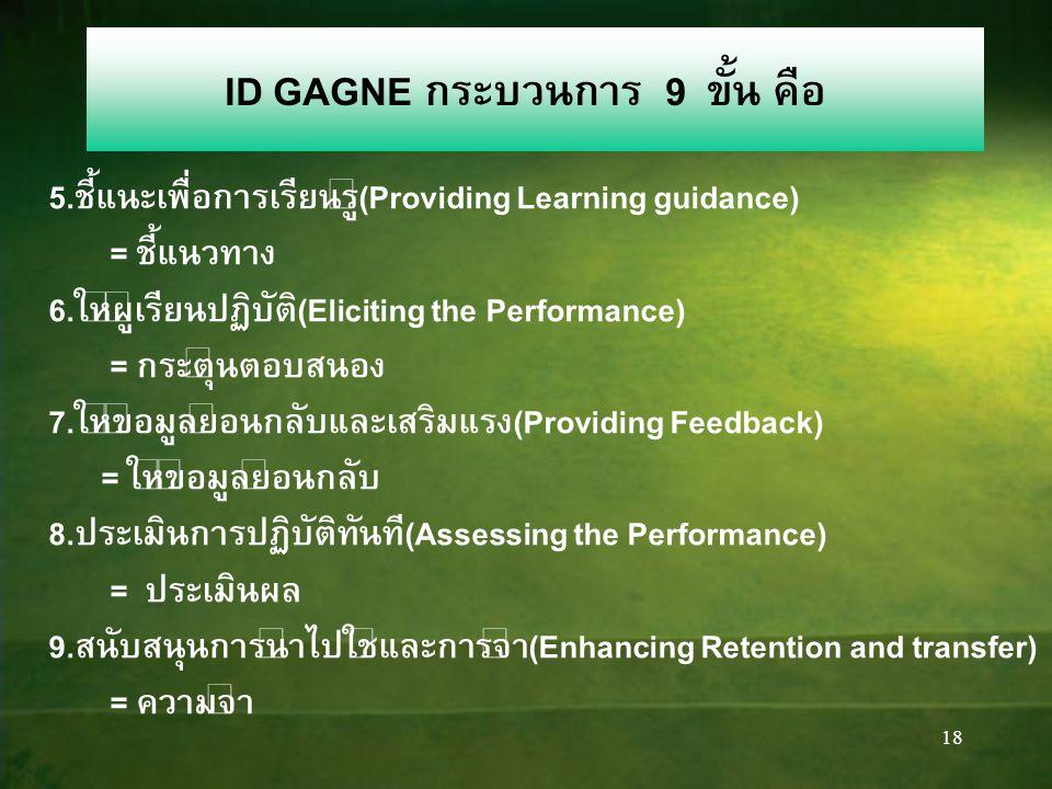 18 5.ชี้แนะเพื่อการเรียนรู้(Providing Learning guidance) = ชี้แนวทาง 6.ให้ผู้เรียนปฏิบัติ(Eliciting the Performance) = กระตุ้นตอบสนอง 7.ให้ข้อมูลย้อนกลับและเสริมแรง(Providing Feedback) = ให้ข้อมูลย้อนกลับ 8.ประเมินการปฏิบัติทันที(Assessing the Performance) = ประเมินผล 9.สนับสนุนการนำไปใช้และการจำ(Enhancing Retention and transfer) = ความจำ ID GAGNE กระบวนการ 9 ขั้น คือ