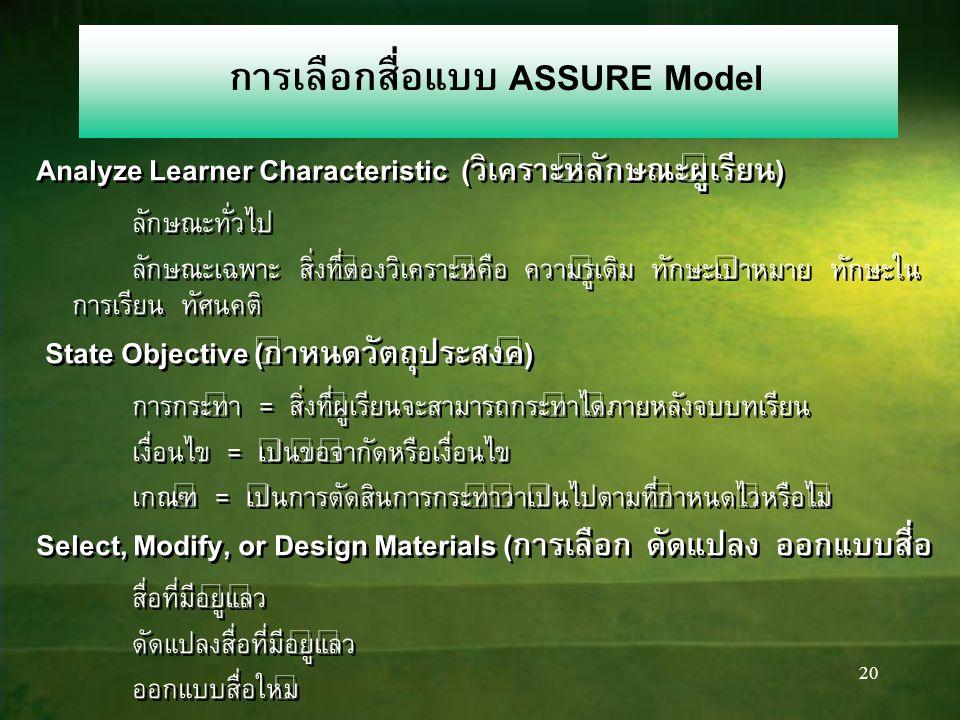 20 การเลือกสื่อแบบ ASSURE Model Analyze Learner Characteristic (วิเคราะห์ลักษณะผู้เรียน) ลักษณะทั่วไป ลักษณะเฉพาะ สิ่งที่ต้องวิเคราะห์คือ ความรู้เดิม ทักษะเป้าหมาย ทักษะใน การเรียน ทัศนคติ State Objective (กำหนดวัตถุประสงค์) การกระทำ = สิ่งที่ผู้เรียนจะสามารถกระทำได้ภายหลังจบบทเรียน เงื่อนไข = เป็นข้อจำกัดหรือเงื่อนไข เกณฑ์ = เป็นการตัดสินการกระทำว่าเป็นไปตามที่กำหนดไว้หรือไม่ Select, Modify, or Design Materials (การเลือก ดัดแปลง ออกแบบสื่อ สื่อที่มีอยู่แล้ว ดัดแปลงสื่อที่มีอยู่แล้ว ออกแบบสื่อใหม่ Analyze Learner Characteristic (วิเคราะห์ลักษณะผู้เรียน) ลักษณะทั่วไป ลักษณะเฉพาะ สิ่งที่ต้องวิเคราะห์คือ ความรู้เดิม ทักษะเป้าหมาย ทักษะใน การเรียน ทัศนคติ State Objective (กำหนดวัตถุประสงค์) การกระทำ = สิ่งที่ผู้เรียนจะสามารถกระทำได้ภายหลังจบบทเรียน เงื่อนไข = เป็นข้อจำกัดหรือเงื่อนไข เกณฑ์ = เป็นการตัดสินการกระทำว่าเป็นไปตามที่กำหนดไว้หรือไม่ Select, Modify, or Design Materials (การเลือก ดัดแปลง ออกแบบสื่อ สื่อที่มีอยู่แล้ว ดัดแปลงสื่อที่มีอยู่แล้ว ออกแบบสื่อใหม่