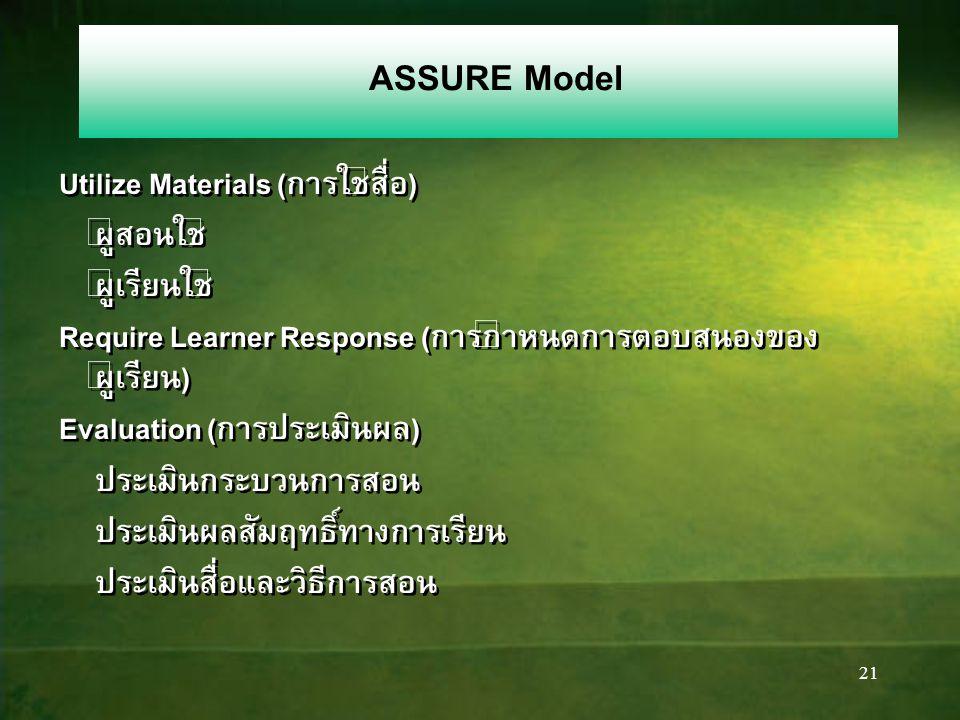 21 ASSURE Model Utilize Materials (การใช้สื่อ) ผู้สอนใช้ ผู้เรียนใช้ Require Learner Response (การกำหนดการตอบสนองของ ผู้เรียน) Evaluation (การประเมินผล) ประเมินกระบวนการสอน ประเมินผลสัมฤทธิ์ทางการเรียน ประเมินสื่อและวิธีการสอน Utilize Materials (การใช้สื่อ) ผู้สอนใช้ ผู้เรียนใช้ Require Learner Response (การกำหนดการตอบสนองของ ผู้เรียน) Evaluation (การประเมินผล) ประเมินกระบวนการสอน ประเมินผลสัมฤทธิ์ทางการเรียน ประเมินสื่อและวิธีการสอน