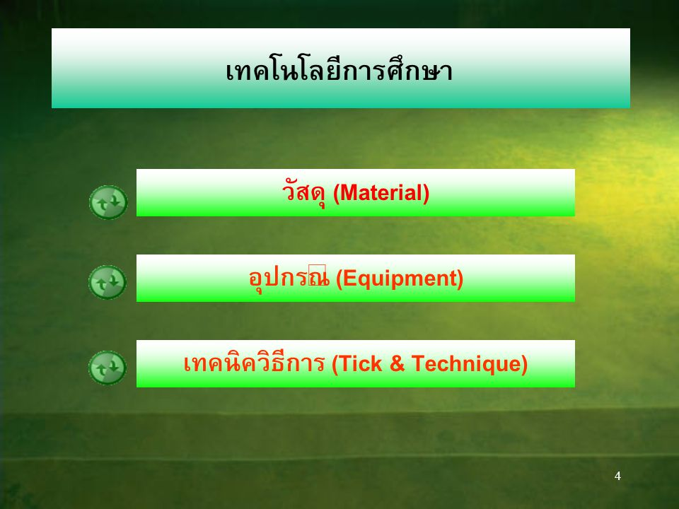 4 วัสดุ (Material) เทคโนโลยีการศึกษา อุปกรณ์ (Equipment) เทคนิควิธีการ (Tick & Technique)