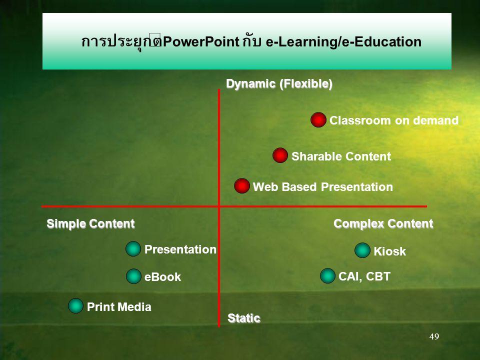 49 การประยุกต์PowerPoint กับ e-Learning/e-Education Simple Content Complex Content Dynamic (Flexible) Static eBook CAI, CBT Presentation Sharable Content Classroom on demand Kiosk Print Media Web Based Presentation