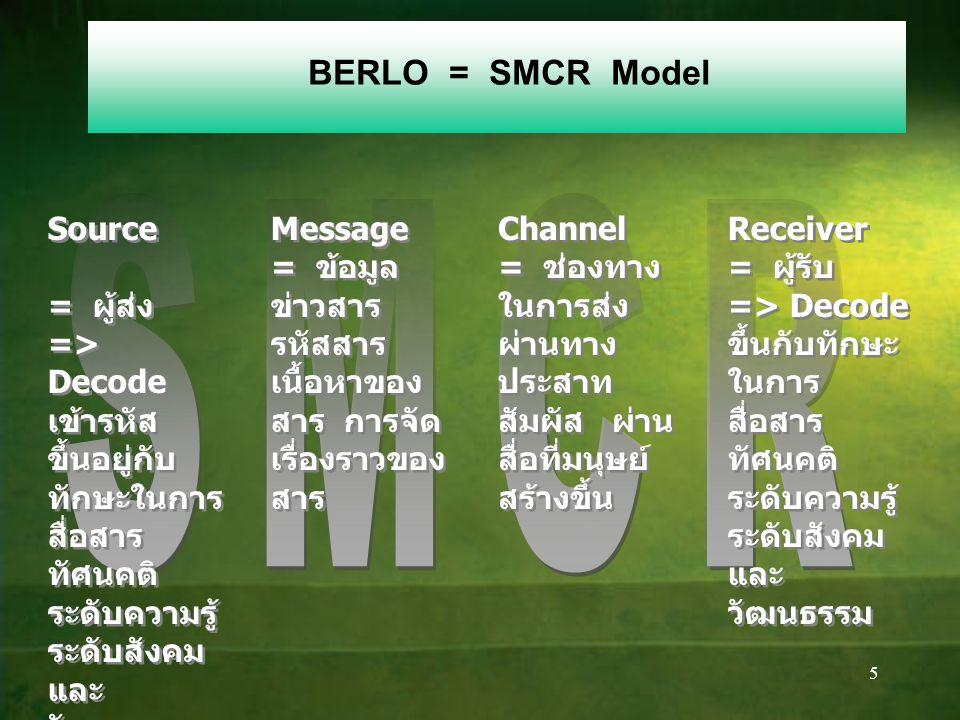 5 BERLO = SMCR Model Source = ผู้ส่ง => Decode เข้ารหัส ขึ้นอยู่กับ ทักษะในการ สื่อสาร ทัศนคติ ระดับความรู้ ระดับสังคม และ วัฒนธรรม Source = ผู้ส่ง => Decode เข้ารหัส ขึ้นอยู่กับ ทักษะในการ สื่อสาร ทัศนคติ ระดับความรู้ ระดับสังคม และ วัฒนธรรม Message = ข้อมูล ข่าวสาร รหัสสาร เนื้อหาของ สาร การจัด เรื่องราวของ สาร Message = ข้อมูล ข่าวสาร รหัสสาร เนื้อหาของ สาร การจัด เรื่องราวของ สาร Channel = ช่องทาง ในการส่ง ผ่านทาง ประสาท สัมผัส ผ่าน สื่อที่มนุษย์ สร้างขึ้น Channel = ช่องทาง ในการส่ง ผ่านทาง ประสาท สัมผัส ผ่าน สื่อที่มนุษย์ สร้างขึ้น Receiver = ผู้รับ => Decode ขึ้นกับทักษะ ในการ สื่อสาร ทัศนคติ ระดับความรู้ ระดับสังคม และ วัฒนธรรม Receiver = ผู้รับ => Decode ขึ้นกับทักษะ ในการ สื่อสาร ทัศนคติ ระดับความรู้ ระดับสังคม และ วัฒนธรรม
