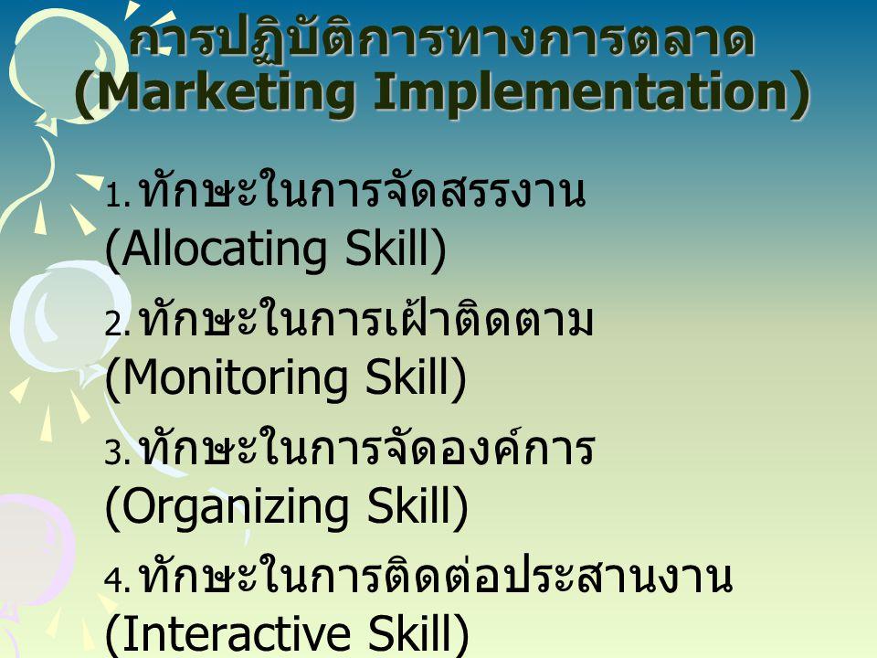 การควบคุมและการประเมินผล ทางการตลาด 1.การควบคุมแผนงานประจำปี (Annual Plan Control) 2.