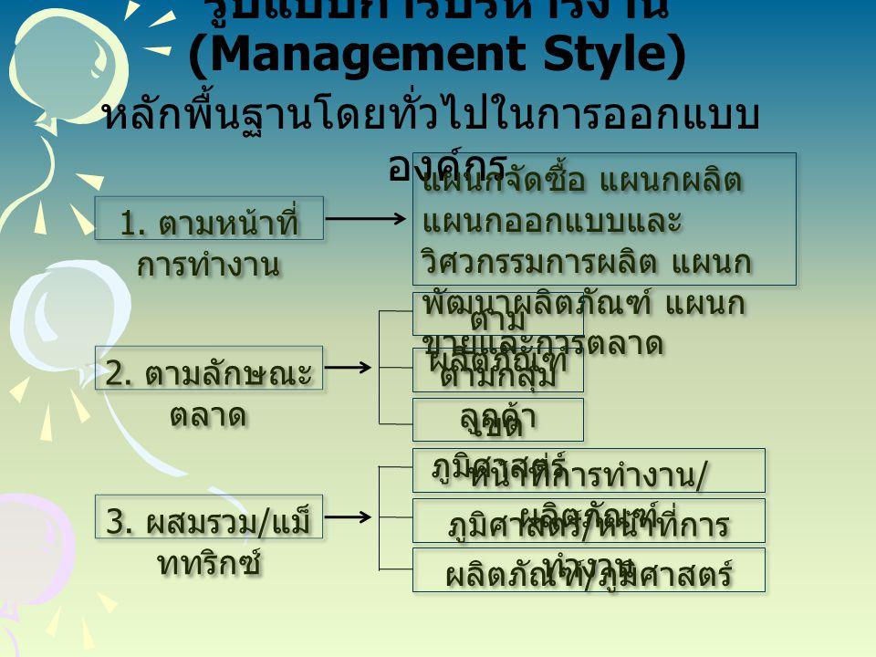 ประเภทขององค์กรทางการตลาด (Type of Marketing Organization) 1.