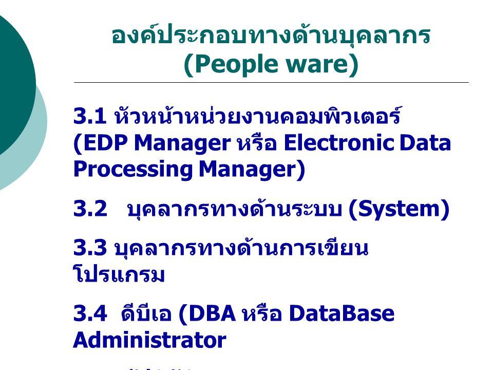 องค์ประกอบด้านข้อมูล (Data )  ข้อมูลเป็นองค์ประกอบที่สำคัญอย่างหนึ่ง ในระบบคอมพิวเตอร์ เป็นสิ่งที่ต้อง ป้อนเข้าไปในคอมพิวเตอร์ พร้อมกับ โปรแกรมที่นักคอมพิวเตอร์เขียนขึ้นเพื่อ ผลิตผลลัพธ์ที่ต้องการออกมา ข้อมูลที่ สามารถนำมาใช้กับคอมพิวเตอร์ได้ มี 5 ประเภท คือ ข้อมูลตัวเลข (Numeric Data) ข้อมูลตัวอักษร (Text Data) ข้อมูลเสียง (Audio Data) ข้อมูลภาพ (Images Data) และข้อมูลภาพ เคลื่อนไหว (Video Data)