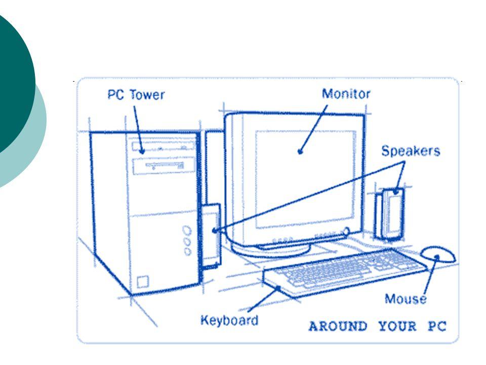 ส่วนประกอบใน PC  Central processing unit (CPU)  Memory - หรือหน่วยความจำ  Mainboard - ถือเป็น อุปกรณ์ชิ้นใหญ่ที่สุด  Power supply - ถือเป็น หม้อแปลงไฟฟ้า ของระบบ  Hard disk - มันคือ คลังเก็บข้อมูลของระบบ  Operating system - หรือระบบปฏิบัติการ  ระบบบัส และ Port ต่อเชื่อม  Sound card