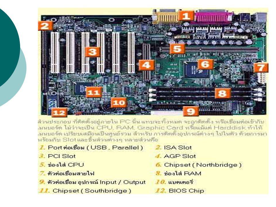 องค์ประกอบของคอมพิวเตอร์ 1.