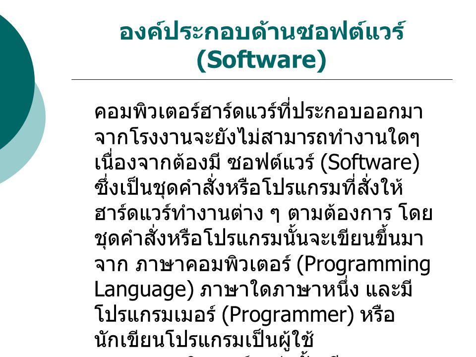 ซอฟต์แวร์ สามารถแบ่งออกเป็นสอง ประเภทใหญ่ๆคือ  ซอฟต์แวร์ระบบ (System Software )  ซอฟต์แวร์ประยุกต์ ( Application Software )