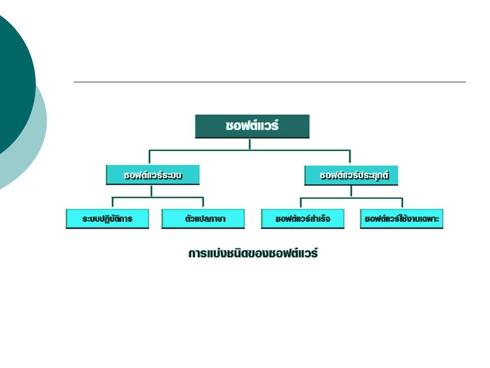 องค์ประกอบด้านบุคลากร (Peopleware) เครื่องคอมพิวเตอร์โดยมากต้องใช้ บุคลากรสั่งให้เครื่องทำงาน เรียก บุคลากรเหล่านี้ว่า ผู้ใช้ หรือ ยูเซอร์ (user) แต่ก็มีบางชนิดที่สามารถทำงาน ได้เองโดยไม่ต้องใช้ผู้ควบคุม อย่างไรก็ ตาม คอมพิวเตอร์ก็ยังคงต้องถูกออกแบบ หรือดูแลรักษาโดยมนุษย์เสมอ