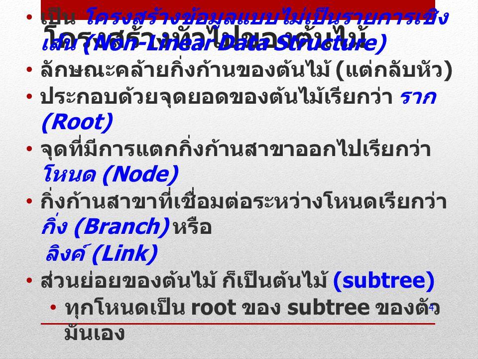 5 R เป็น root ของ subtree A,B,C,D A เป็น root ของ subtree E,F,G F เป็น root ของ subtree J C เป็น subtree ที่มีแต่ root C