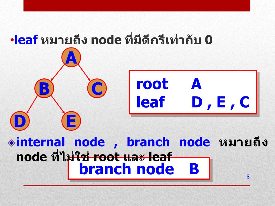 parent หมายถึง node ที่มีดีกรีมากกว่า 0 (node ที่มี subtree ) 9 parent A, B childB, C, D, E childB, C, D, E child หมายถึง node ที่เป็น subtree ของ tree อื่น A BCB DE