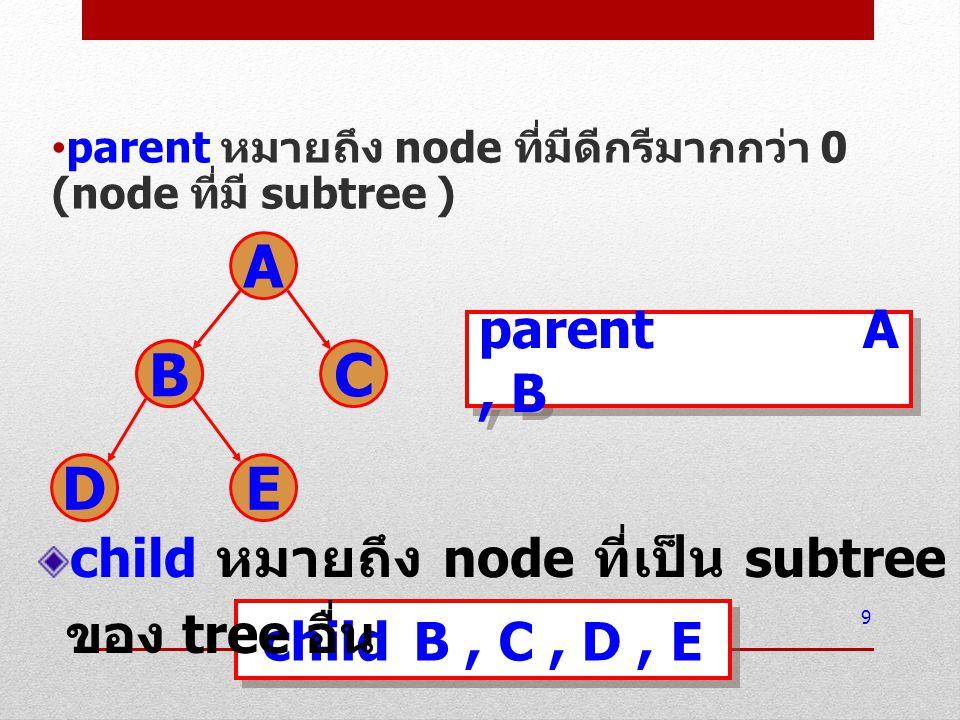 level หมายถึงระยะทางจาก root จนถึง node นั้นๆ 10 depth = 2 + 1 = 3 depth = 2 + 1 = 3 height หรือ depth ของ tree หมายถึง level สูงสุด ของ leaf บวกด้วย 1 A BCB DE level 0 level 1 level 2