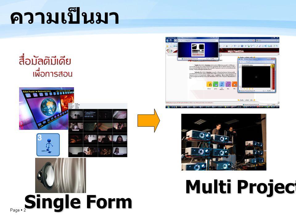 Page  3 ความเป็นมา Interactive Multimedia Presentation Multimedia - One way communication -Two way communication [hypermedia & Link] Stand alone Virual reality