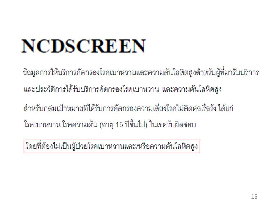 กลุ่มเป้าหมาย NCD SCREEN - ประชากรในเขตพื้นที่รับผิดชอบ(Type 1+3) - อายุ 15 ปีเป็นต้นไป - เป้าหมายคัดกรอง DM ต้องไม่ป่วยเป็น DM - เป้าหมายคัดกรอง HT ต้องไม่ป่วยเป็น HT การนับผลงาน NCD SCREEN - เป็นประชากรกลุ่มเป้าหมายที่ได้รับการตรวจคัดกรอง - นับเป็นคน ไม่ใช่นับเป็นครั้ง - ไม่นับเป็นผลงานคัดกรองDM ถ้าป่วยเป็นDM อยู่แล้ว - ไม่นับเป็นผลงานคัดกรองHT ถ้าป่วยเป็นHT อยู่แล้ว - วันตายต้องไม่น้อยกว่าวันตรวจ(ตายก่อนมาคัดกรอง) - ไม่อยู่ระหว่างที่ Admit ใน รพ.
