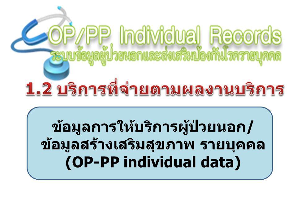 3.มาตรฐาน 21 แฟ้มข้อมูล 2.งบกองทุนที่เกี่ยวข้องกับข้อมูลOP-PP 1.เจตนารมณ์ของงบOP-PPindiv.