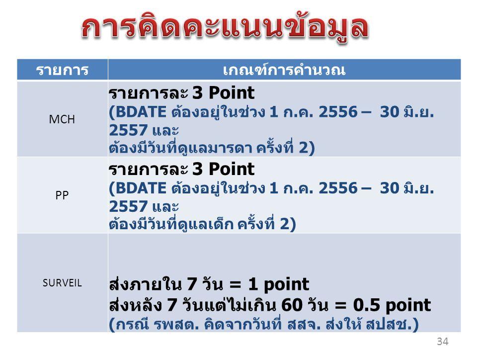 รายการเกณฑ์การคำนวณ NCDSCREEN รายการละ 0.10 Point NUTRI รายการละ 0.05 Point ( วันที่สำรวจ ต้องอยู่ในรอบการส่งข้อมูลที่ กำหนด กรณี 0-5 ปี : ก.