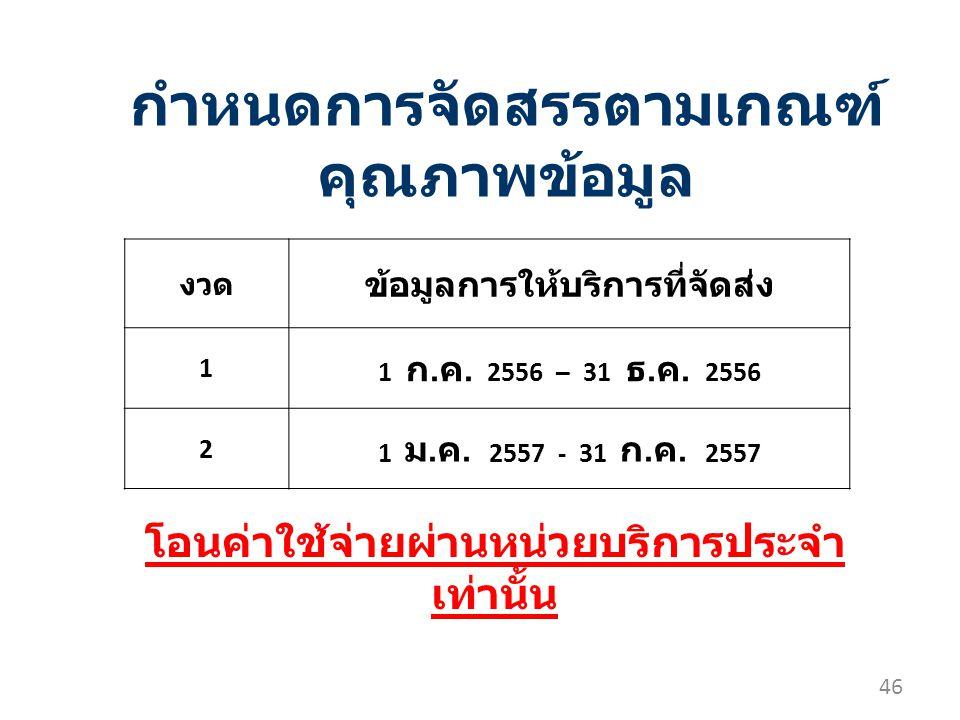 ข้อมูล OP-PP มีปัญหาจะถามใคร.(คุณภาพข้อมูล,KPI,ข้อมูลแพทย์แผนไทย,NCD) ผู้รับผิดชอบข้อมูล สสจ.