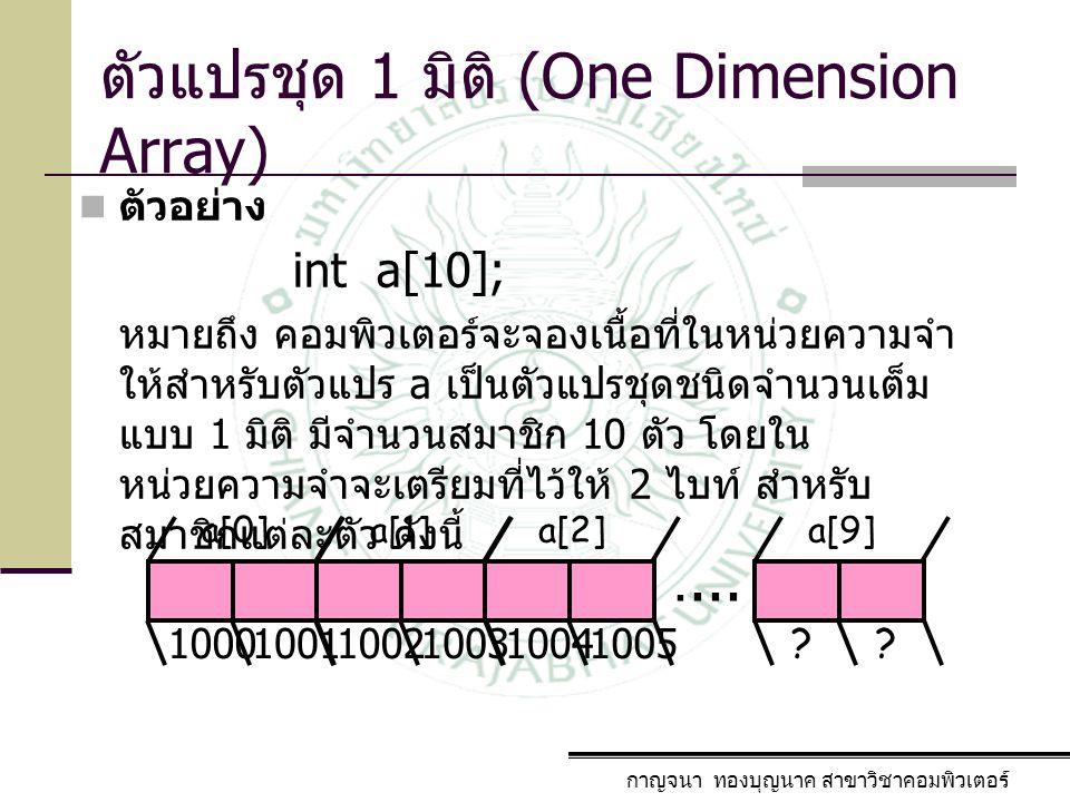 กาญจนา ทองบุญนาค สาขาวิชาคอมพิวเตอร์ ตัวแปรชุด 1 มิติ (One Dimension Array) ตัวอย่าง charb[10]; หมายถึง คอมพิวเตอร์จองพื้นที่สำหรับตัวแปร b ให้ เป็นตัวแปรชุดชนิดตัวอักขระ แบบ 1 มิติมีจำนวน สมาชิก 10 ตัว โดยหน่วยความจำจะจัดเตรียมเนื้อที่ ให้ 1 ไบท์ สำหรับสมาชิกแต่ละตัว ดังนี้ b[0] 2000 b[1] 2001 b[2] 2002....