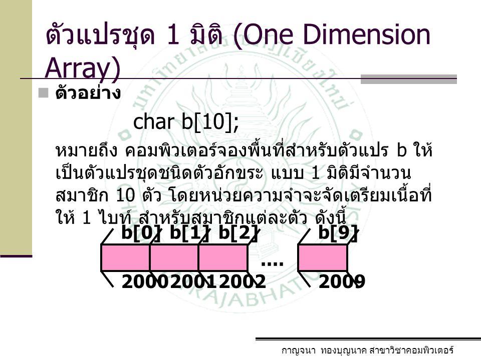 กาญจนา ทองบุญนาค สาขาวิชาคอมพิวเตอร์ ตัวแปรชุด 1 มิติ (One Dimension Array) ตัวอย่าง floatc[5]; หมายถึง คอมพิวเตอร์จองพื้นที่สำหรับตัวแปร c ให้ เป็น ตัวแปรชุดชนิดตัวเลขมีจุดทศนิยม แบบ 1 มิติมี จำนวนสมาชิก 5 ตัว โดยหน่วยความจำจะจัดเตรียม เนื้อที่ให้ 4 ไบท์ สำหรับสมาชิกแต่ละตัว ดังนี้...