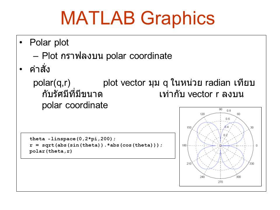 MATLAB Graphics Plot บน complex Plane –Complex number สามารถ plot ลงบน complex plane โดย คำสั่ง quiver(X,Y) เขียนลูกศรแต่ละคู่ด้วย coordinate x ij,y ij feature(Z) เขียนลูกศรแสดง magnitude และ argument ของแต่ละ element ของ Z โดยมีจุดเริ่มต้นอยู่ที่แกน x compass(Z) เขียนลูกศรจากจุดเริ่มต้น (0,0) แสดง magnitude และ argument ของแต่ละ element ของ Z rose(v,n) เขียน argument histogram แสดง frequency ของ argument ของ vector v ส่วน n เป็น option ของจำนวน ช่วงที่ใช้ ถ้าไม่กำหนด n=36